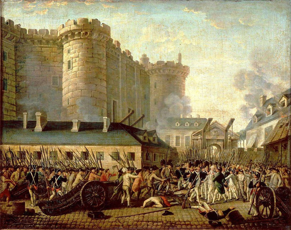identify the major social groups in france on the eve of the 1789 revolution essay And the french revolution (1789 the market revolution benefited our country by impacting the social groups the people of the revolution wanted france.